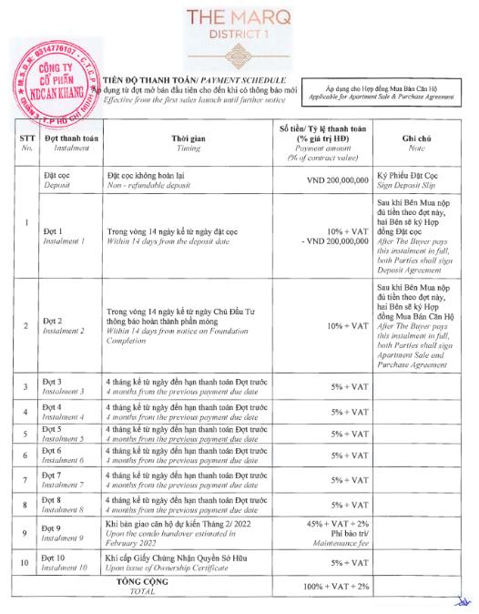 phương thức thanh toán căn hộ the marq quận 1